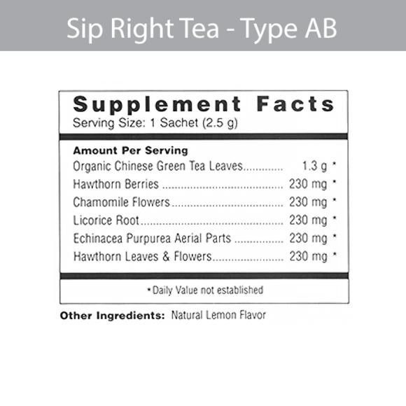 čaj pro krevní skupinu AB