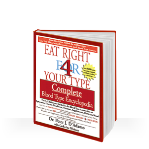 BLOOD TYPE ENCYCLOPEDIA