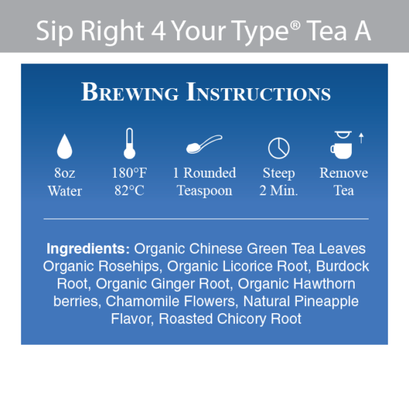čaj pro krevní skupinu A