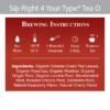 čaj pro krevní skupinu 0